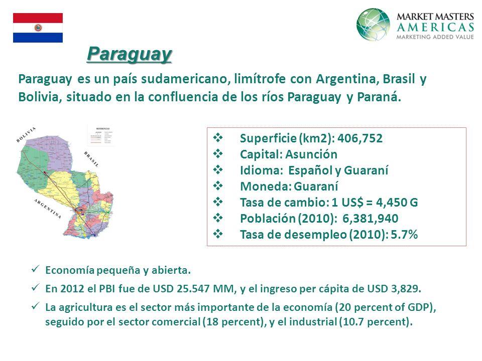 Paraguay es un país sudamericano, limítrofe con Argentina, Brasil y Bolivia, situado en la confluencia de los ríos Paraguay y Paraná.