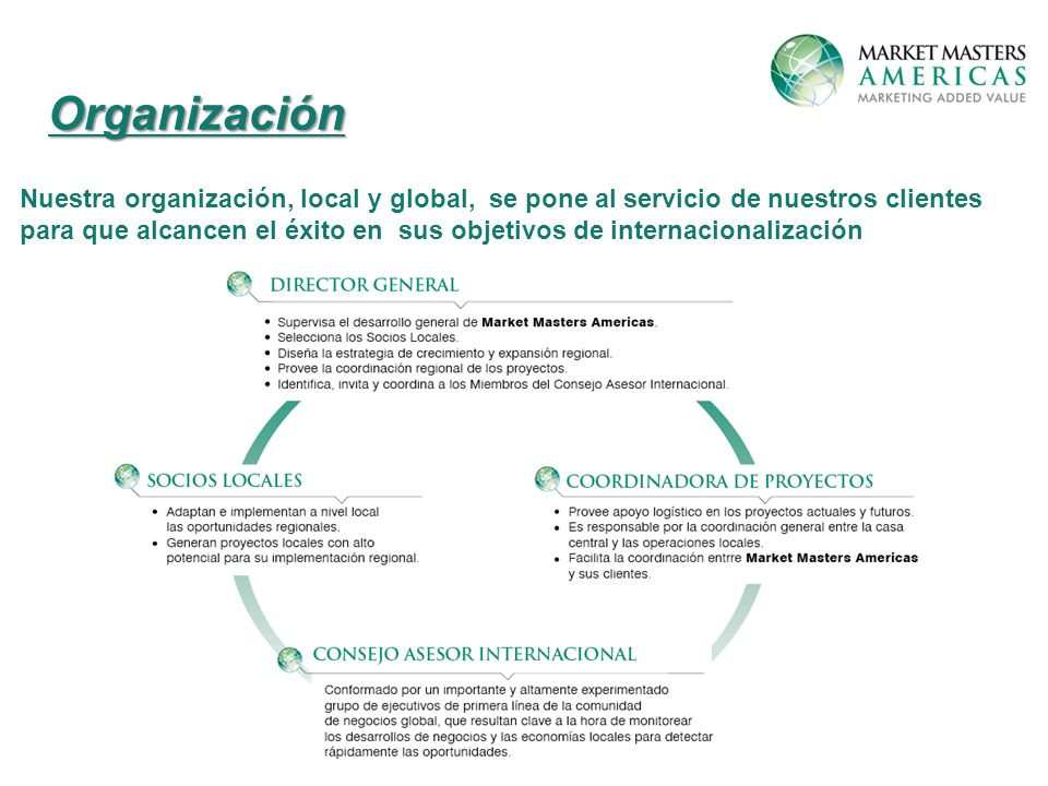 Nuestra organización, local y global, se pone al servicio de nuestros clientes para que alcancen el éxito en sus objetivos de internacionalización Organización