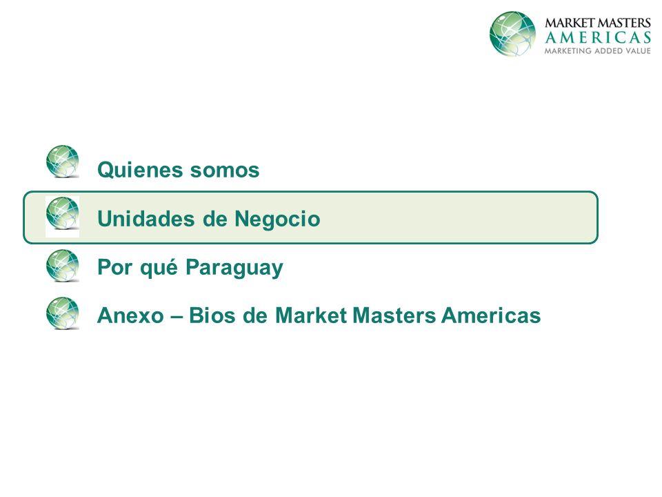 Quienes somos Unidades de Negocio Por qué Paraguay Anexo – Bios de Market Masters Americas