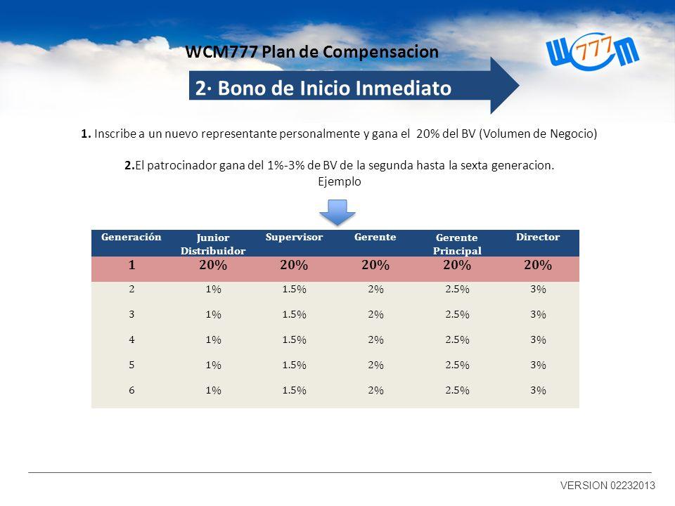 La compania va a generar el 15% total de comisiones, 3% para cada nivel del 2 al 6.
