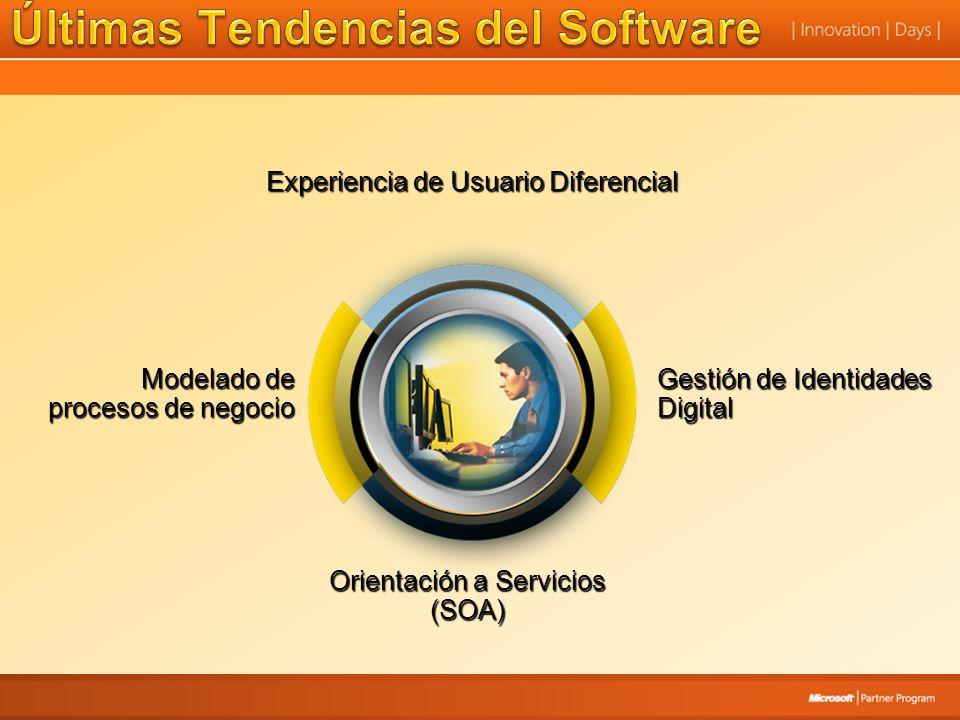 Orientación a Servicios (SOA) Experiencia de Usuario Diferencial Modelado de procesos de negocio Gestión de Identidades Digital