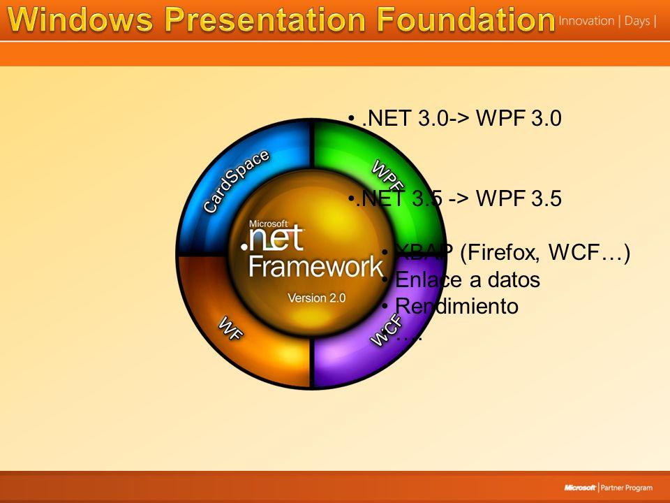 .NET 3.0-> WPF 3.0.NET 3.5 -> WPF 3.5 XBAP (Firefox, WCF…) Enlace a datos Rendimiento ….