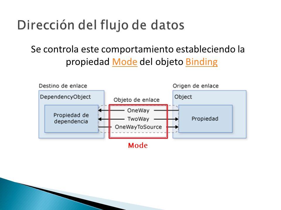 Se controla este comportamiento estableciendo la propiedad Mode del objeto BindingModeBinding Mode