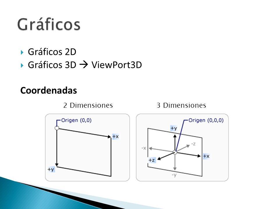 Gráficos 2D Gráficos 3D ViewPort3D Coordenadas 2 Dimensiones3 Dimensiones