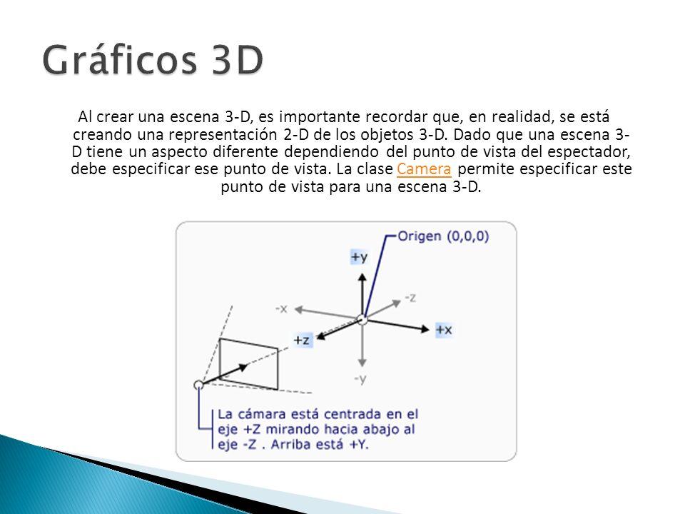 Al crear una escena 3-D, es importante recordar que, en realidad, se está creando una representación 2-D de los objetos 3-D.