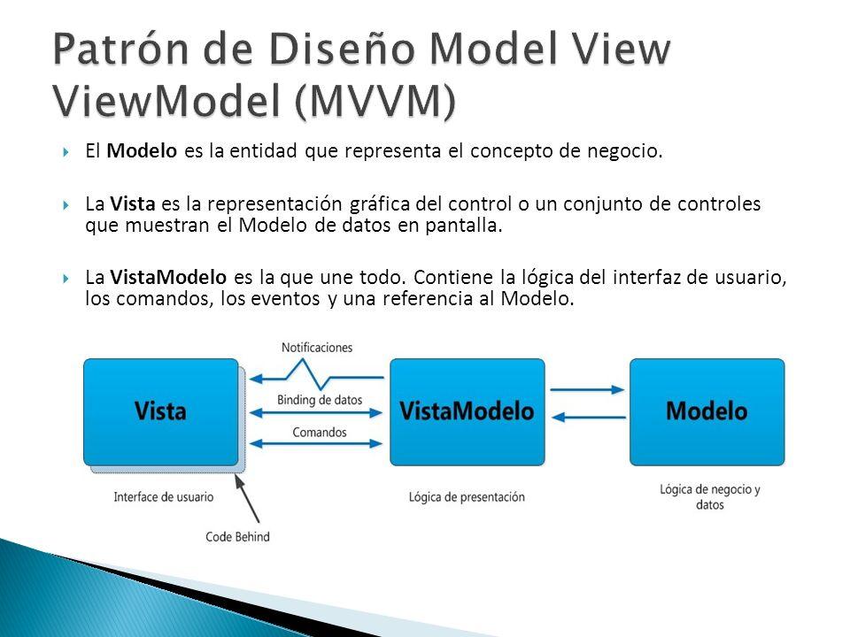 El Modelo es la entidad que representa el concepto de negocio.