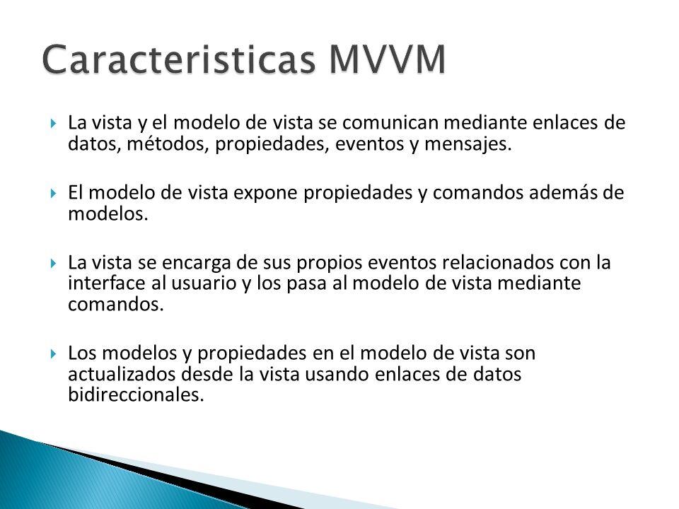 La vista y el modelo de vista se comunican mediante enlaces de datos, métodos, propiedades, eventos y mensajes.