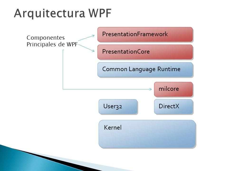 Componentes Principales de WPF