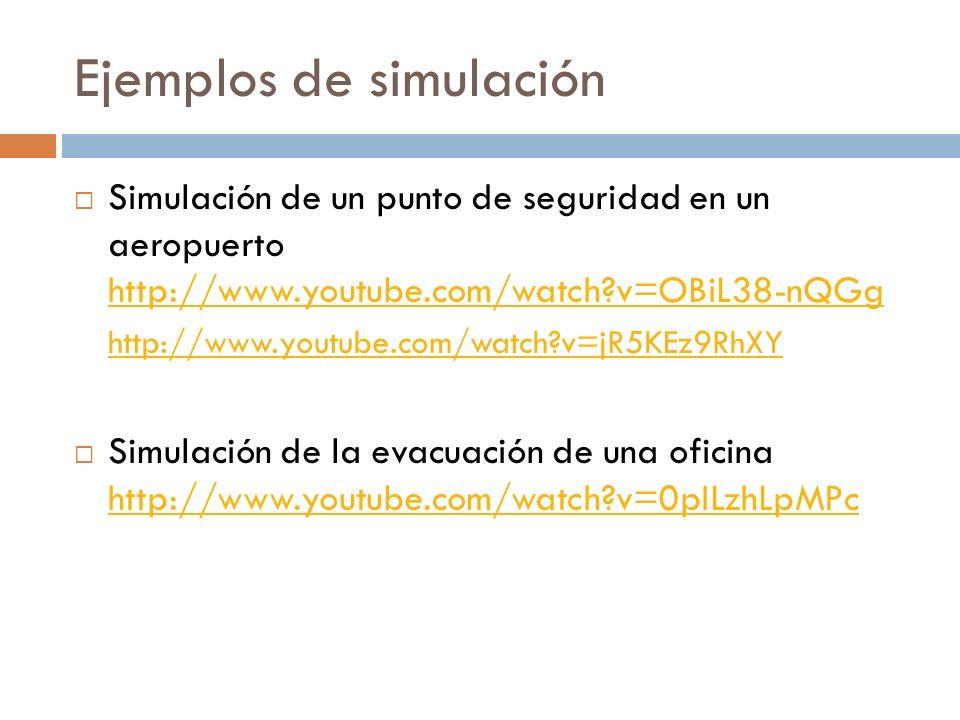 Ejemplos de simulación Simulación de un punto de seguridad en un aeropuerto http://www.youtube.com/watch?v=OBiL38-nQGg http://www.youtube.com/watch?v=