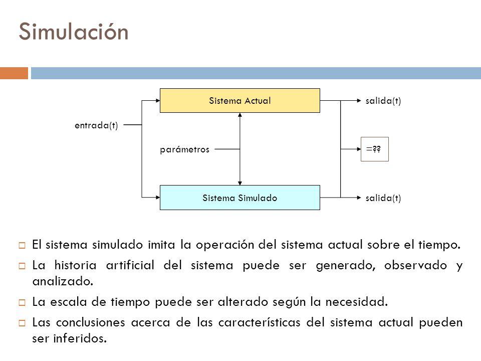 Simulación El sistema simulado imita la operación del sistema actual sobre el tiempo. La historia artificial del sistema puede ser generado, observado