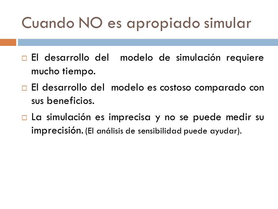 Cuando NO es apropiado simular El desarrollo del modelo de simulación requiere mucho tiempo. El desarrollo del modelo es costoso comparado con sus ben