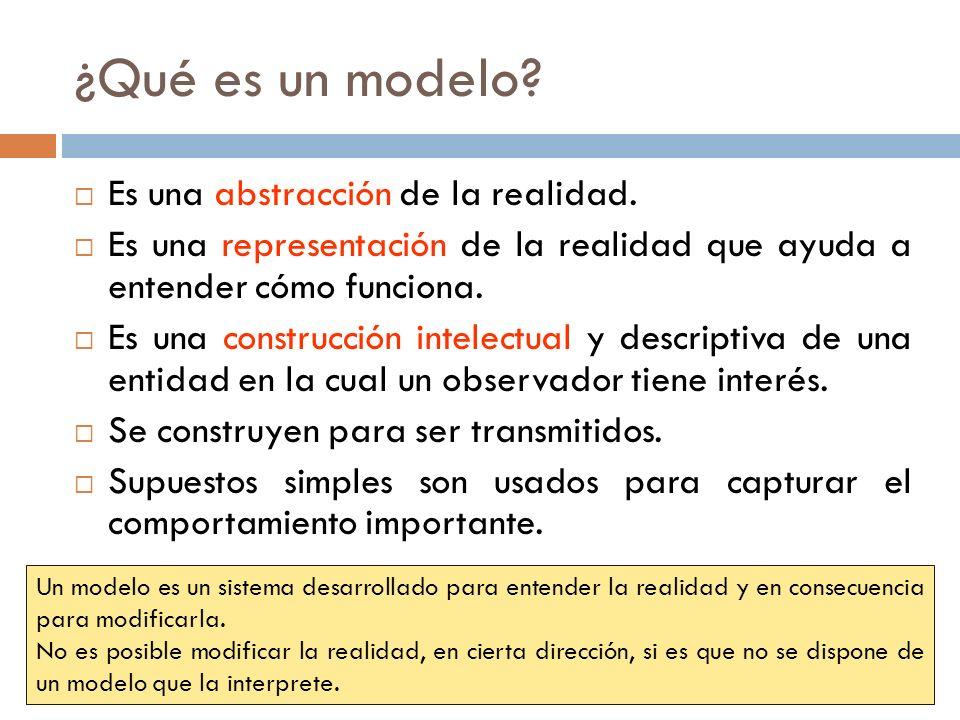 ¿Qué es un modelo? Es una abstracción de la realidad. Es una representación de la realidad que ayuda a entender cómo funciona. Es una construcción int
