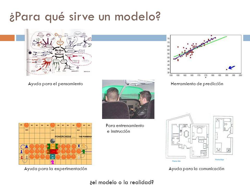 ¿Para qué sirve un modelo? Ayuda para el pensamiento Ayuda para la comunicación Para entrenamiento e instrucción Ayuda para la experimentación Herrami