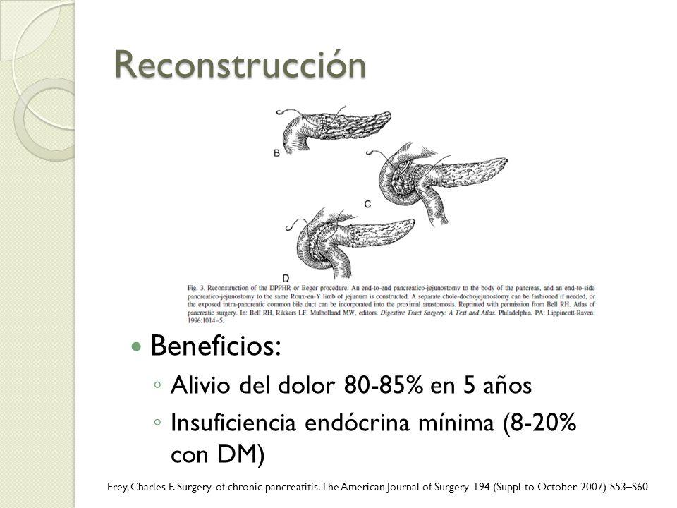 Reconstrucción Beneficios: Alivio del dolor 80-85% en 5 años Insuficiencia endócrina mínima (8-20% con DM) Frey, Charles F. Surgery of chronic pancrea