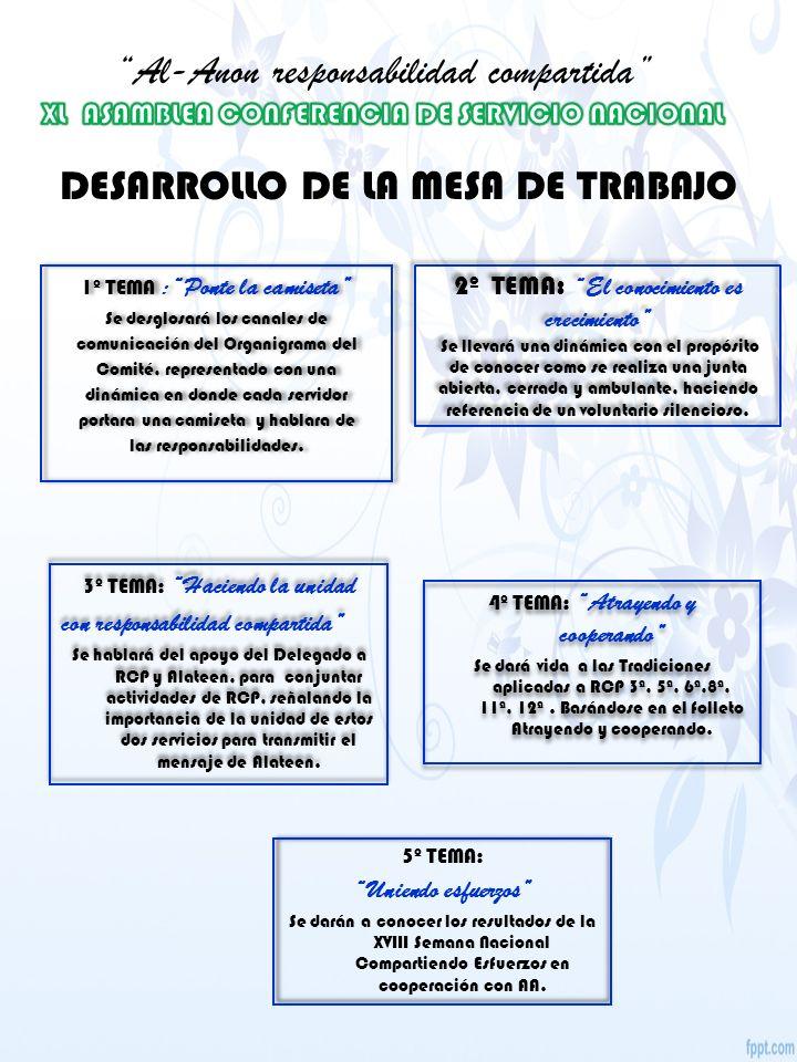 DESARROLLO DE LA MESA DE TRABAJO 1º TEMA :Ponte la camiseta Se desglosará los canales de comunicación del Organigrama del Comité, representado con una