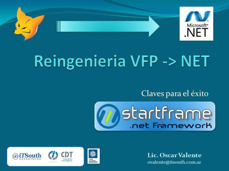 Claves para el éxito Lic. Oscar Valente ovalente@itsouth.com.ar