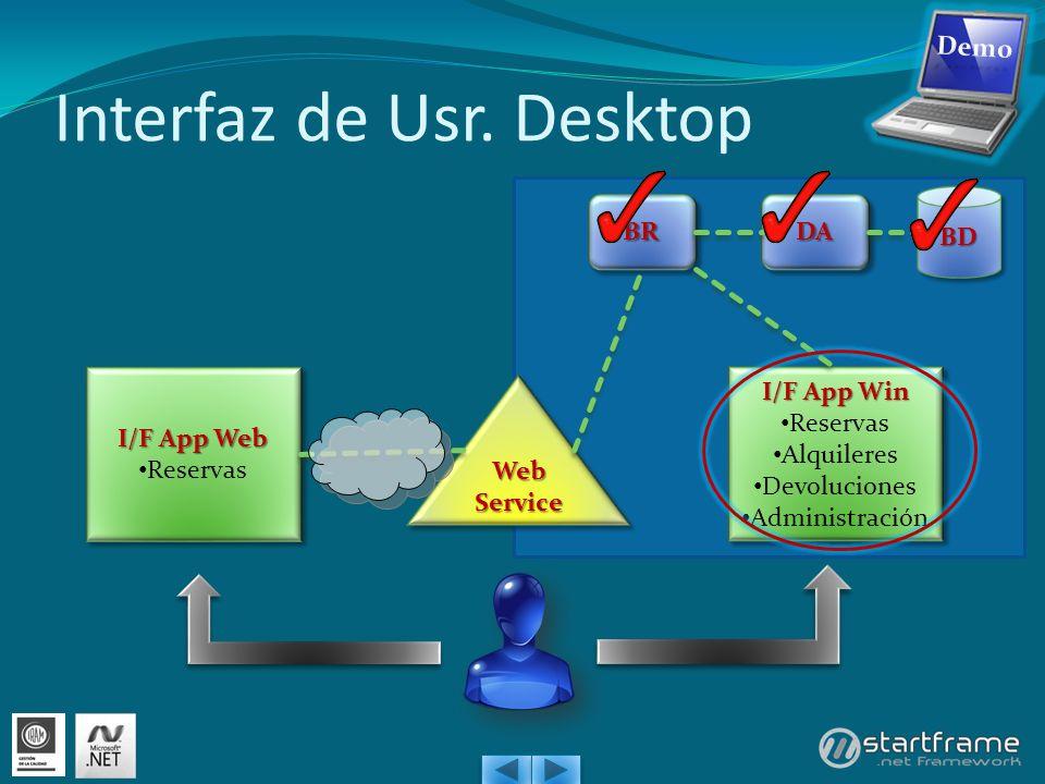 Interfaz de Usr. Desktop I/F App Web Reservas I/F App Web Reservas I/F App Win Reservas Alquileres Devoluciones Administración I/F App Win Reservas Al