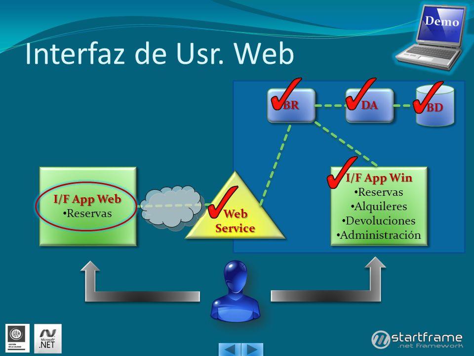 Interfaz de Usr. Web I/F App Web Reservas I/F App Web Reservas I/F App Win Reservas Alquileres Devoluciones Administración I/F App Win Reservas Alquil