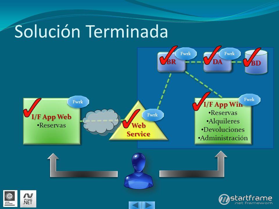 Solución Terminada I/F App Web Reservas I/F App Web Reservas I/F App Win Reservas Alquileres Devoluciones Administración I/F App Win Reservas Alquileres Devoluciones Administración Web Service BDBD DADABRBR Fwrk