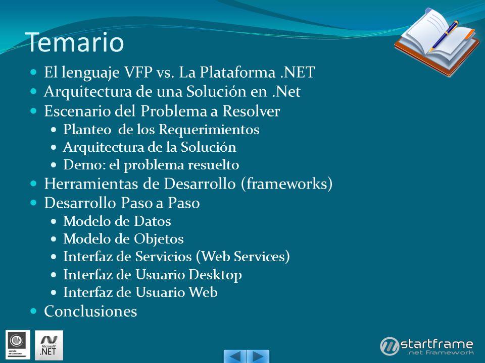 Temario El lenguaje VFP vs. La Plataforma.NET Arquitectura de una Solución en.Net Escenario del Problema a Resolver Planteo de los Requerimientos Arqu