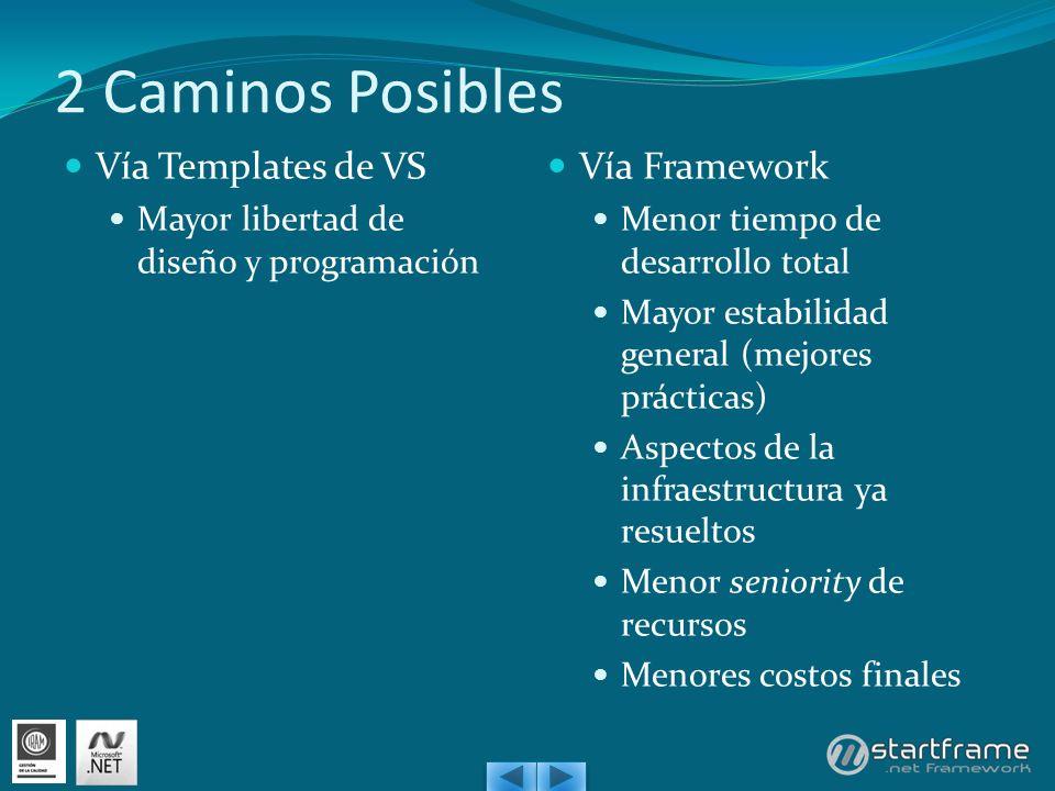 2 Caminos Posibles Vía Templates de VS Mayor libertad de diseño y programación Vía Framework Menor tiempo de desarrollo total Mayor estabilidad genera
