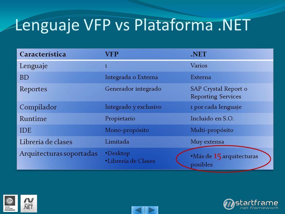 Lenguaje VFP vs Plataforma.NET