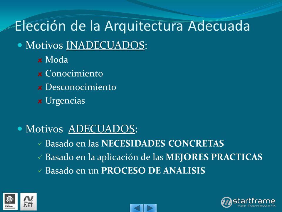 Elección de la Arquitectura Adecuada INADECUADOS Motivos INADECUADOS: Moda Conocimiento Desconocimiento Urgencias ADECUADOS Motivos ADECUADOS: Basado