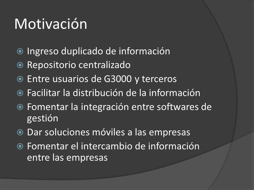 Motivación Ingreso duplicado de información Repositorio centralizado Entre usuarios de G3000 y terceros Facilitar la distribución de la información Fo