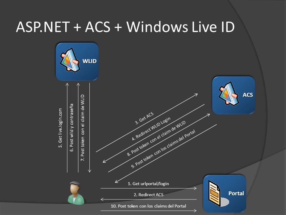 ASP.NET + ACS + Windows Live ID WLIDWLID ACSACS 1. Get urlportal/login 2. Redirect ACS 3. Get ACS4. Redirect WLID Login 5. Get live.login.com6. Post w