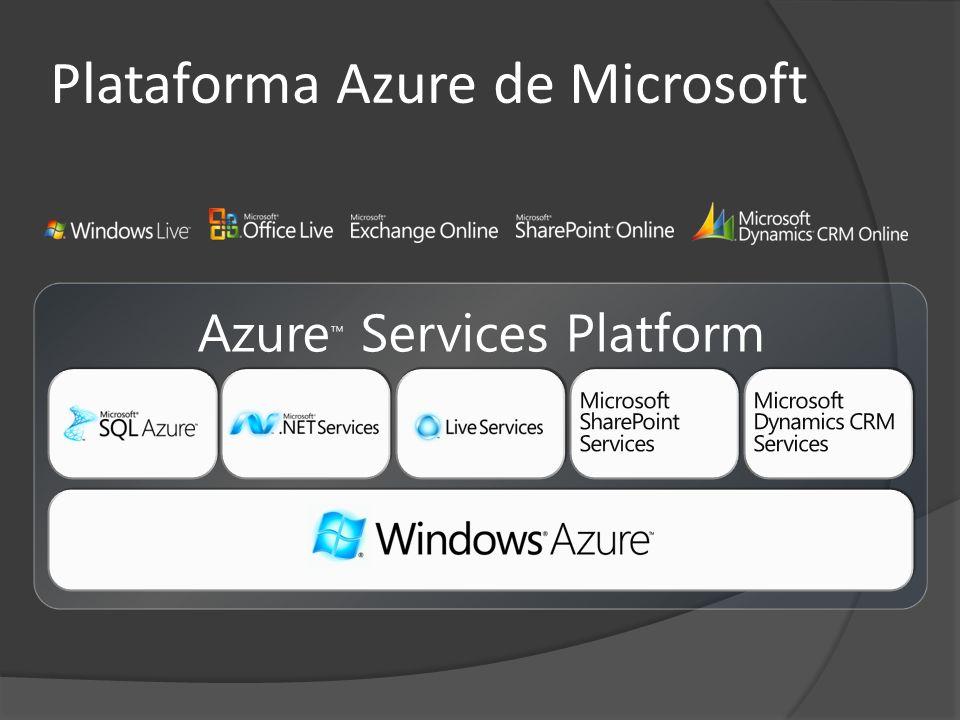 Plataforma Azure de Microsoft