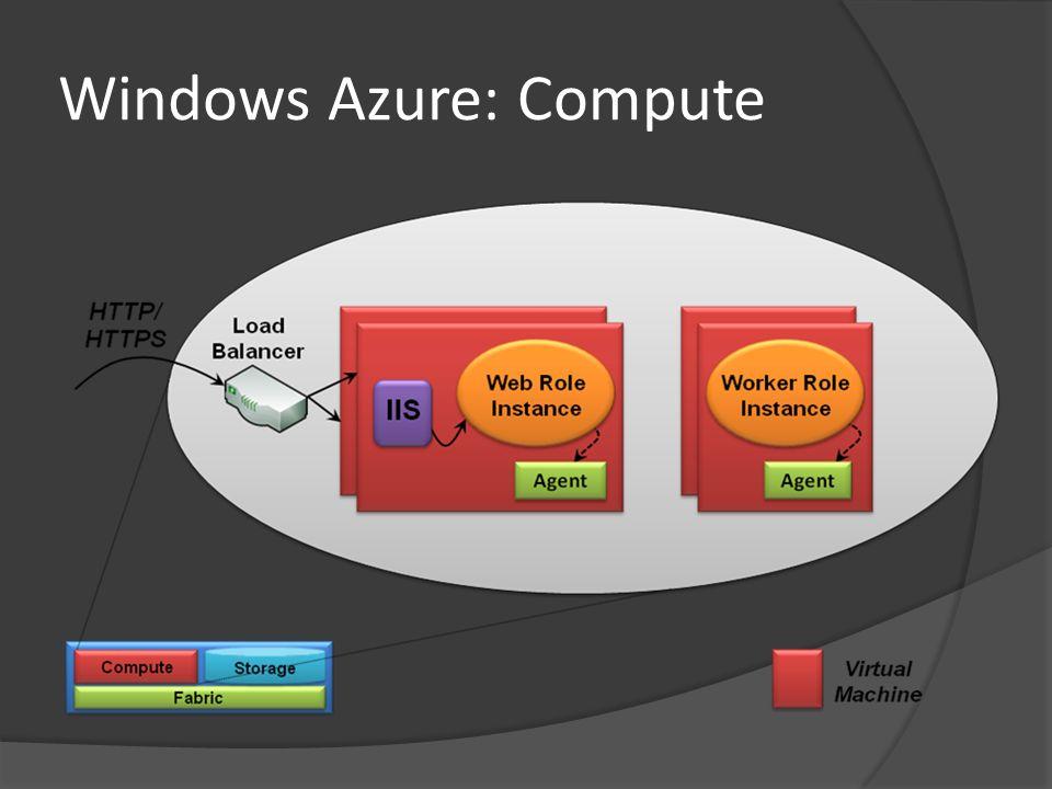 Windows Azure: Compute