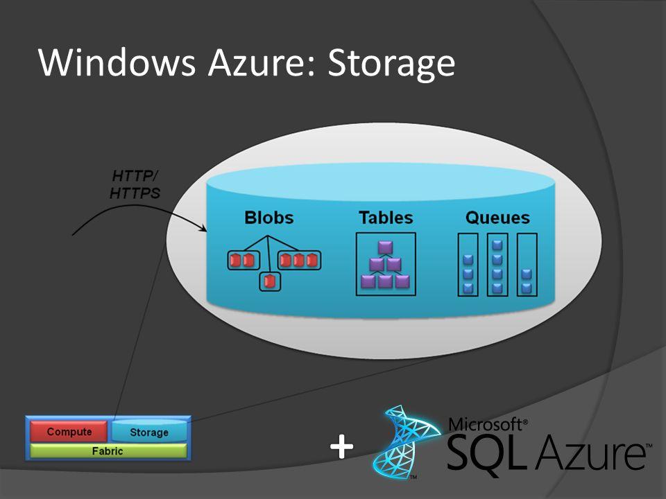 Windows Azure: Storage