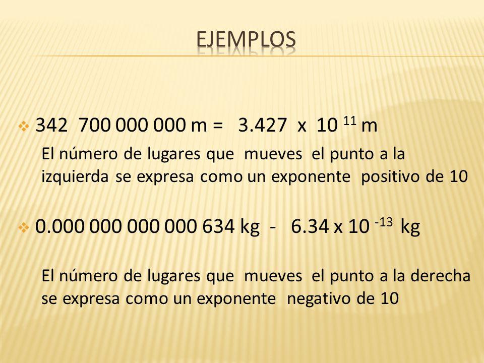342 700 000 000 m = 3.427 x 10 11 m El número de lugares que mueves el punto a la izquierda se expresa como un exponente positivo de 10 0.000 000 000 000 634 kg - 6.34 x 10 -13 kg El número de lugares que mueves el punto a la derecha se expresa como un exponente negativo de 10