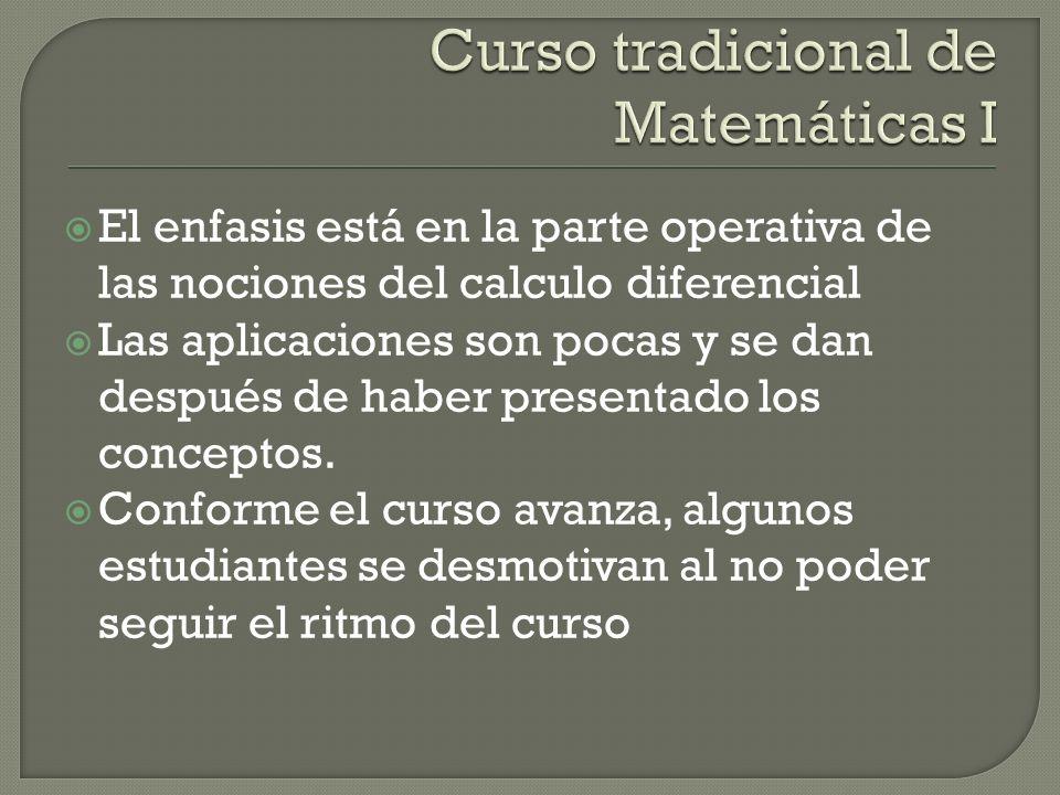 El enfasis está en la parte operativa de las nociones del calculo diferencial Las aplicaciones son pocas y se dan después de haber presentado los conc