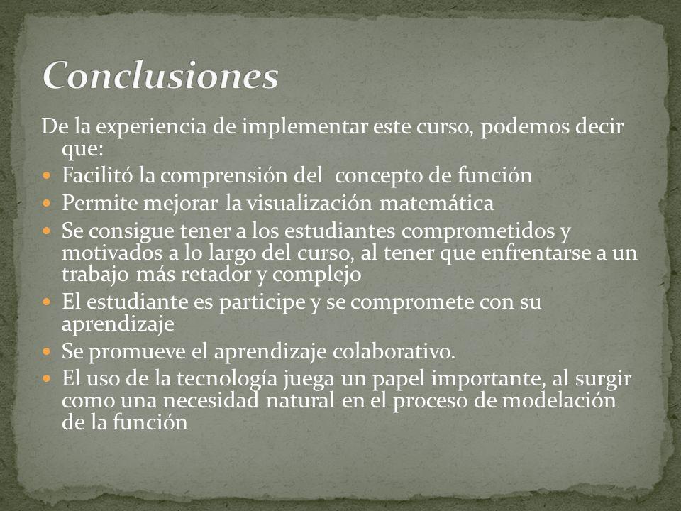 De la experiencia de implementar este curso, podemos decir que: Facilitó la comprensión del concepto de función Permite mejorar la visualización matem