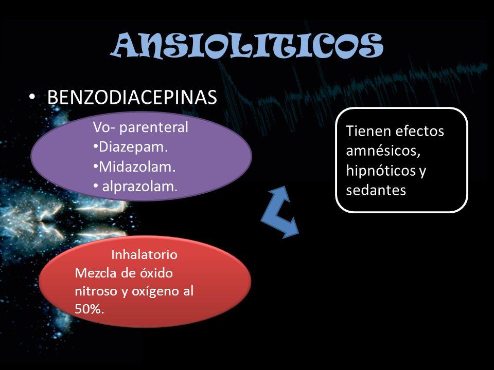 ANSIOLITICOS BENZODIACEPINAS Vo- parenteral Diazepam. Midazolam. alprazolam. Tienen efectos amnésicos, hipnóticos y sedantes Inhalatorio Mezcla de óxi