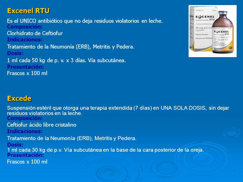 9 Excenel RTU Es el UNICO antibiótico que no deja residuos violatorios en leche. Composición: Clorhidrato de Ceftiofur Indicaciones: Tratamiento de la