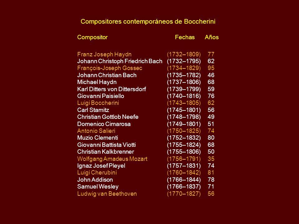Compositores contemporáneos de Boccherini Compositor Fechas Años Franz Joseph Haydn (1732–1809) 77 Johann Christoph Friedrich Bach (1732–1795) 62 François-Joseph Gossec (1734–1829) 95 Johann Christian Bach (1735–1782) 46 Michael Haydn (1737–1806) 68 Karl Ditters von Dittersdorf (1739–1799) 59 Giovanni Paisiello (1740–1816) 76 Luigi Boccherini (1743–1805) 62 Carl Stamitz (1745–1801) 56 Christian Gottlob Neefe (1748–1798) 49 Domenico Cimarosa (1749–1801) 51 Antonio Salieri (1750–1825) 74 Muzio Clementi (1752–1832) 80 Giovanni Battista Viotti (1755–1824) 68 Christian Kalkbrenner (1755–1806) 50 Wolfgang Amadeus Mozart (1756–1791) 35 Ignaz Josef Pleyel (1757–1831) 74 Luigi Cherubini (1760–1842) 81 John Addison (1766–1844) 78 Samuel Wesley (1766–1837) 71 Ludwig van Beethoven (1770–1827) 56