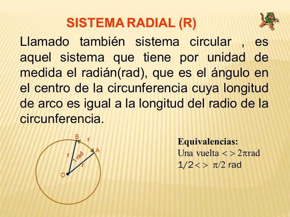 SISTEMA RADIAL (R) Llamado también sistema circular, es aquel sistema que tiene por unidad de medida el radián(rad), que es el ángulo en el centro de