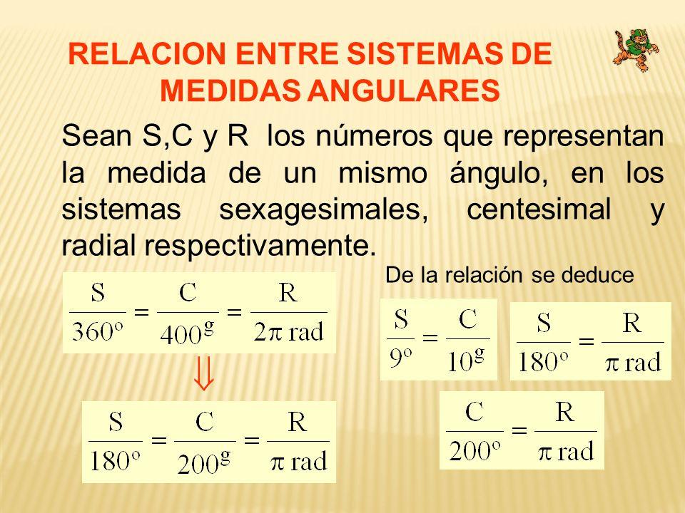 RELACION ENTRE SISTEMAS DE MEDIDAS ANGULARES Sean S,C y R los números que representan la medida de un mismo ángulo, en los sistemas sexagesimales, cen
