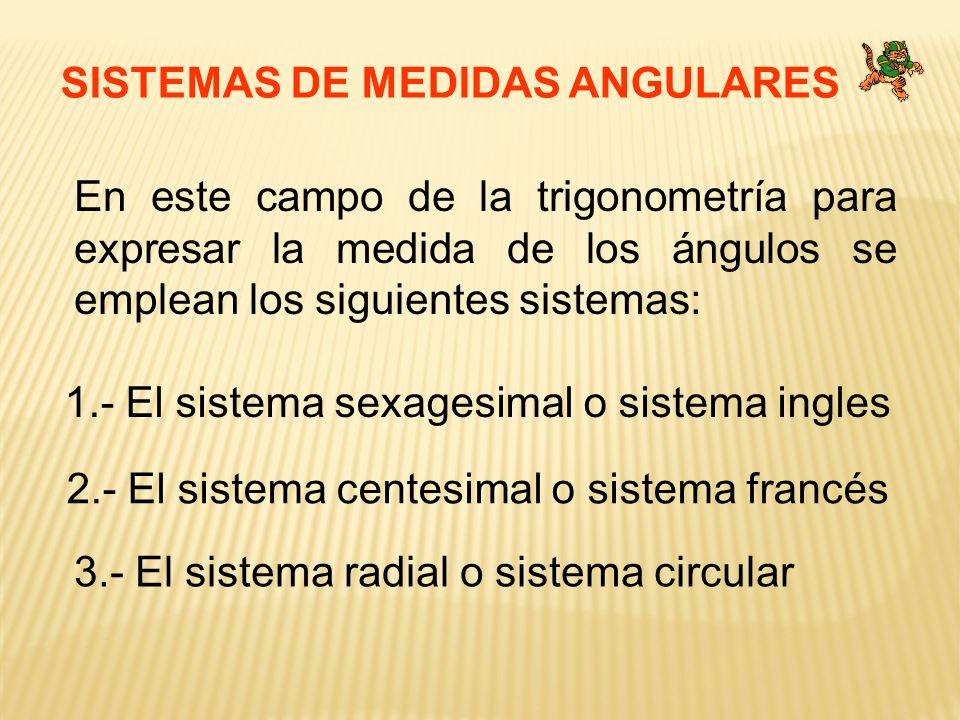 SISTEMAS DE MEDIDAS ANGULARES En este campo de la trigonometría para expresar la medida de los ángulos se emplean los siguientes sistemas: 1.- El sist