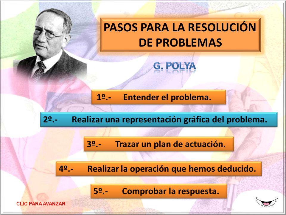 PASOS PARA LA RESOLUCIÓN DE PROBLEMAS 1º.-Entender el problema.