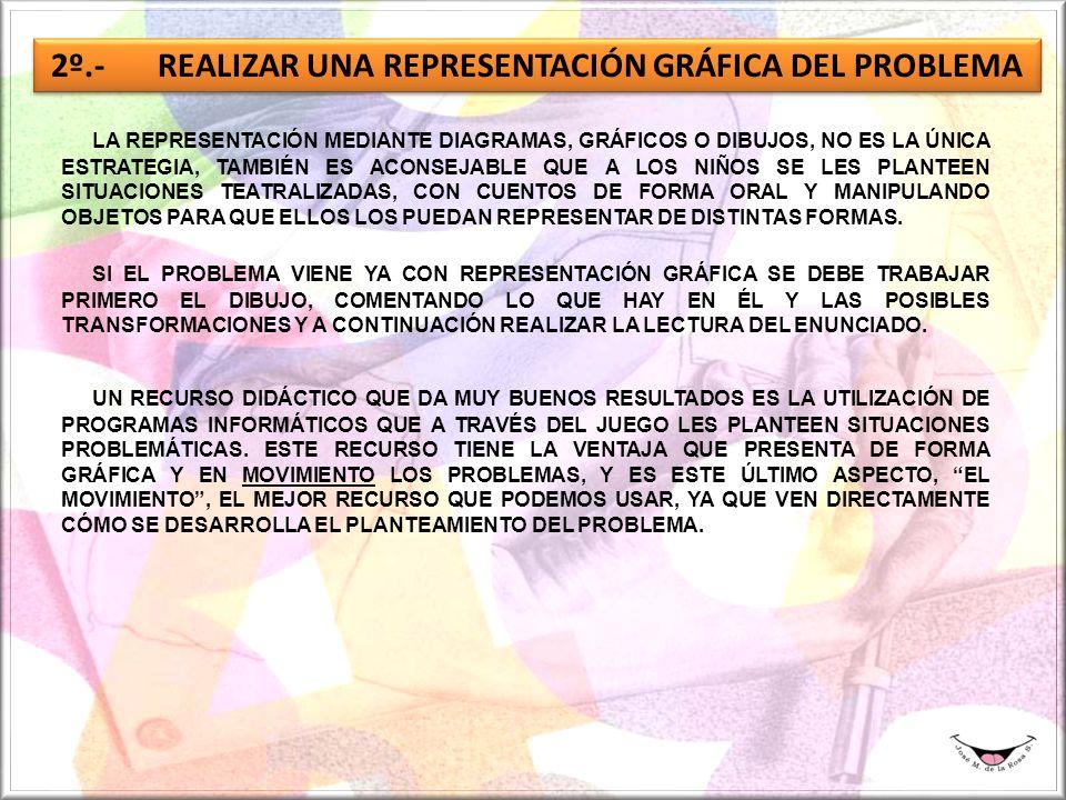 2º.-REALIZAR UNA REPRESENTACIÓN GRÁFICA DEL PROBLEMA LA REPRESENTACIÓN MEDIANTE DIAGRAMAS, GRÁFICOS O DIBUJOS, NO ES LA ÚNICA ESTRATEGIA, TAMBIÉN ES ACONSEJABLE QUE A LOS NIÑOS SE LES PLANTEEN SITUACIONES TEATRALIZADAS, CON CUENTOS DE FORMA ORAL Y MANIPULANDO OBJETOS PARA QUE ELLOS LOS PUEDAN REPRESENTAR DE DISTINTAS FORMAS.