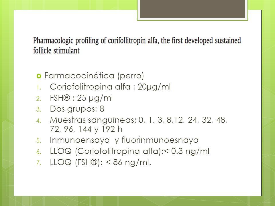 Farmacocinética (perro) 1. Coriofolitropina alfa : 20μg/ml 2. FSH® : 25 μg/ml 3. Dos grupos: 8 4. Muestras sanguíneas: 0, 1, 3, 8,12, 24, 32, 48, 72,