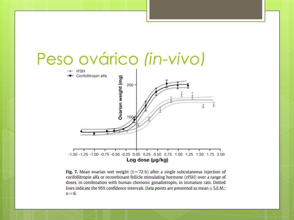 Peso ovárico (in-vivo)