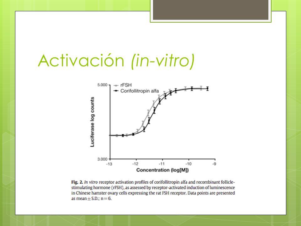 Activación (in-vitro)