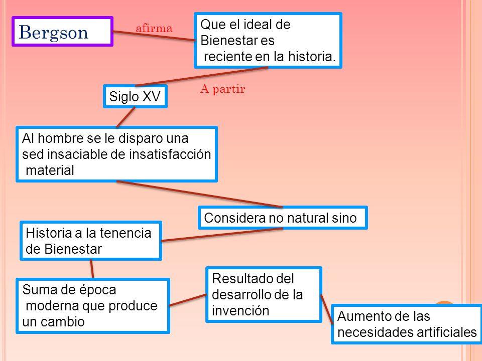 Bergson afirma Que el ideal de Bienestar es reciente en la historia.