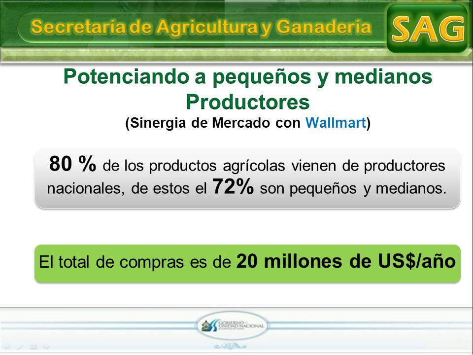 El total de compras es de 20 millones de US$/año 80 % de los productos agrícolas vienen de productores nacionales, de estos el 72% son pequeños y medi