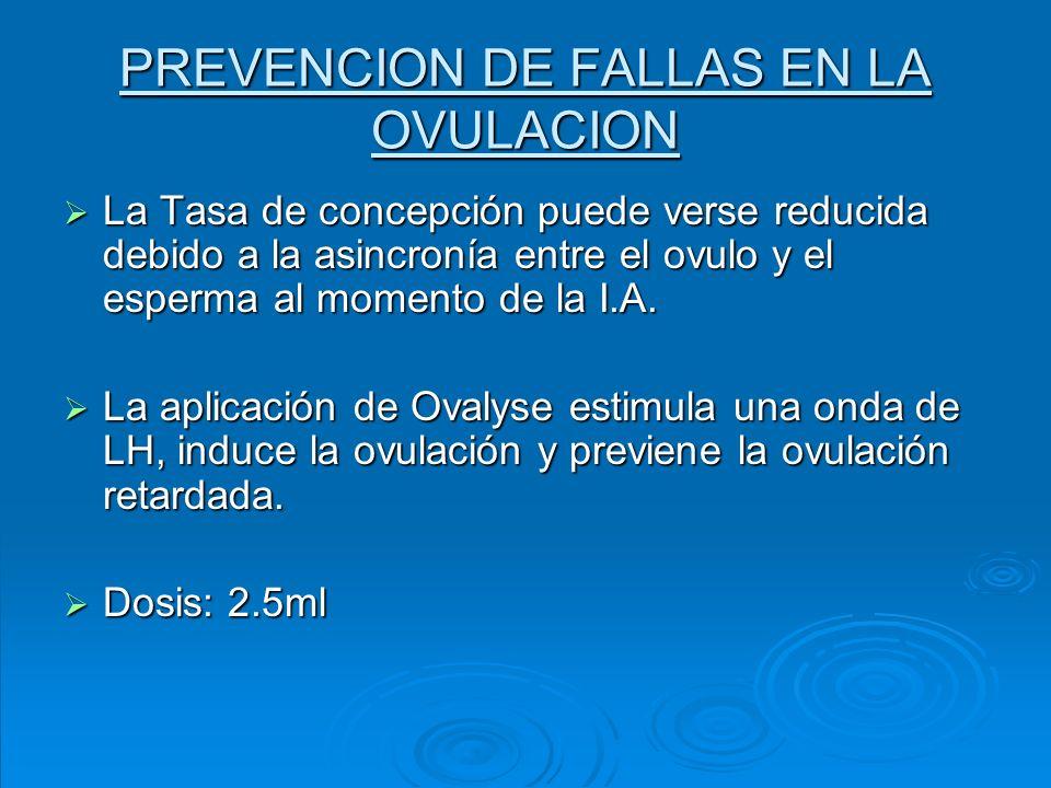 PREVENCION DE FALLAS EN LA OVULACION La Tasa de concepción puede verse reducida debido a la asincronía entre el ovulo y el esperma al momento de la I.