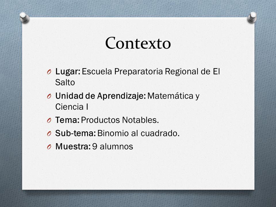 Contexto O Lugar: Escuela Preparatoria Regional de El Salto O Unidad de Aprendizaje: Matemática y Ciencia I O Tema: Productos Notables.